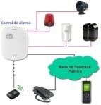 alarme para casa, lojas e escritório via telefone